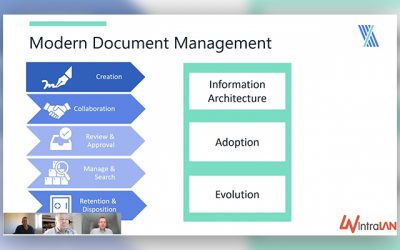 Watch How We Ditched The Document Chaos – Webinar Recording